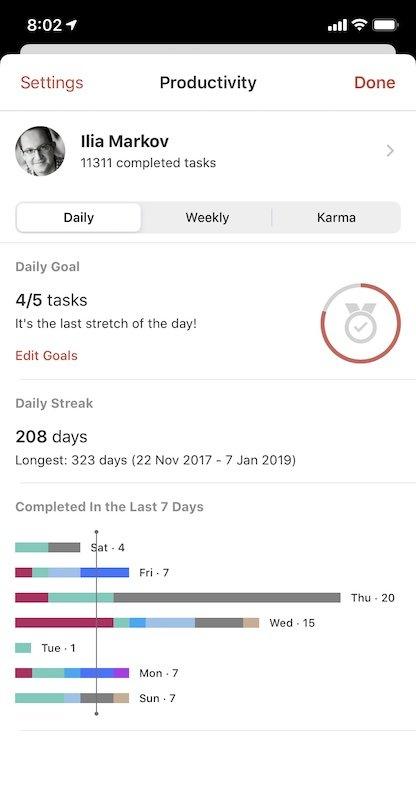 Todoist Daily Streaks